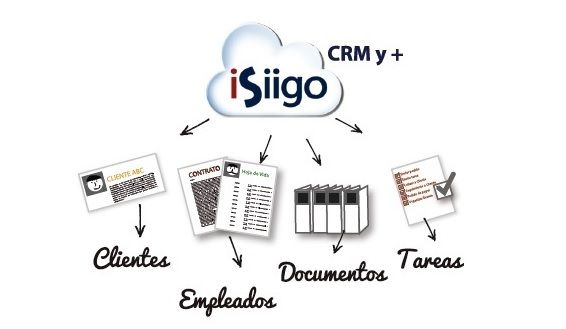 El software empresarial iSiigo CRM ayuda a las PYMEs españolas a vender más y ser más eficientes