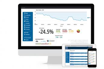 Opinat - Mide el NPS de tu empresa y mejora el Customer Experience