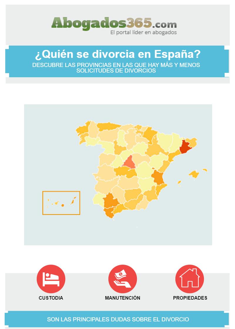 Barcelona y Madrid copan el 35% de las solicitudes de divorcio