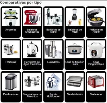 Kualuzz comparativas aparatos y robots de cocina
