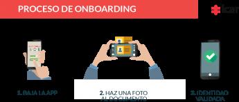 Foto de Cómo funciona el proceso de onboarding