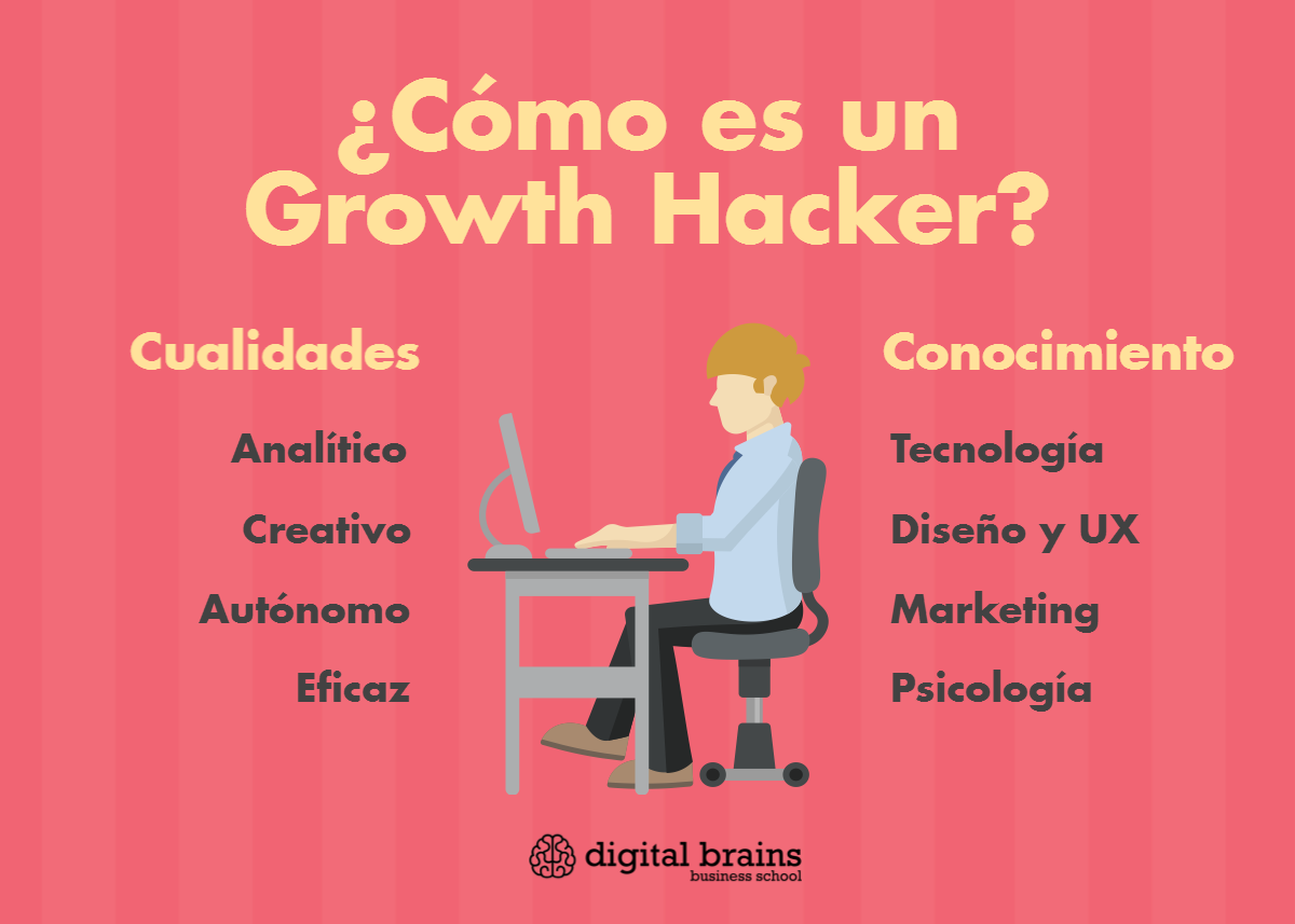 Growth Hacker, el nuevo perfil de moda