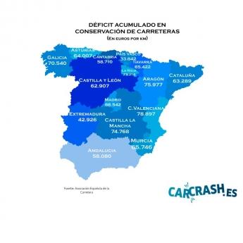 Déficit acumulado en conservación de carreteras - CarCrash