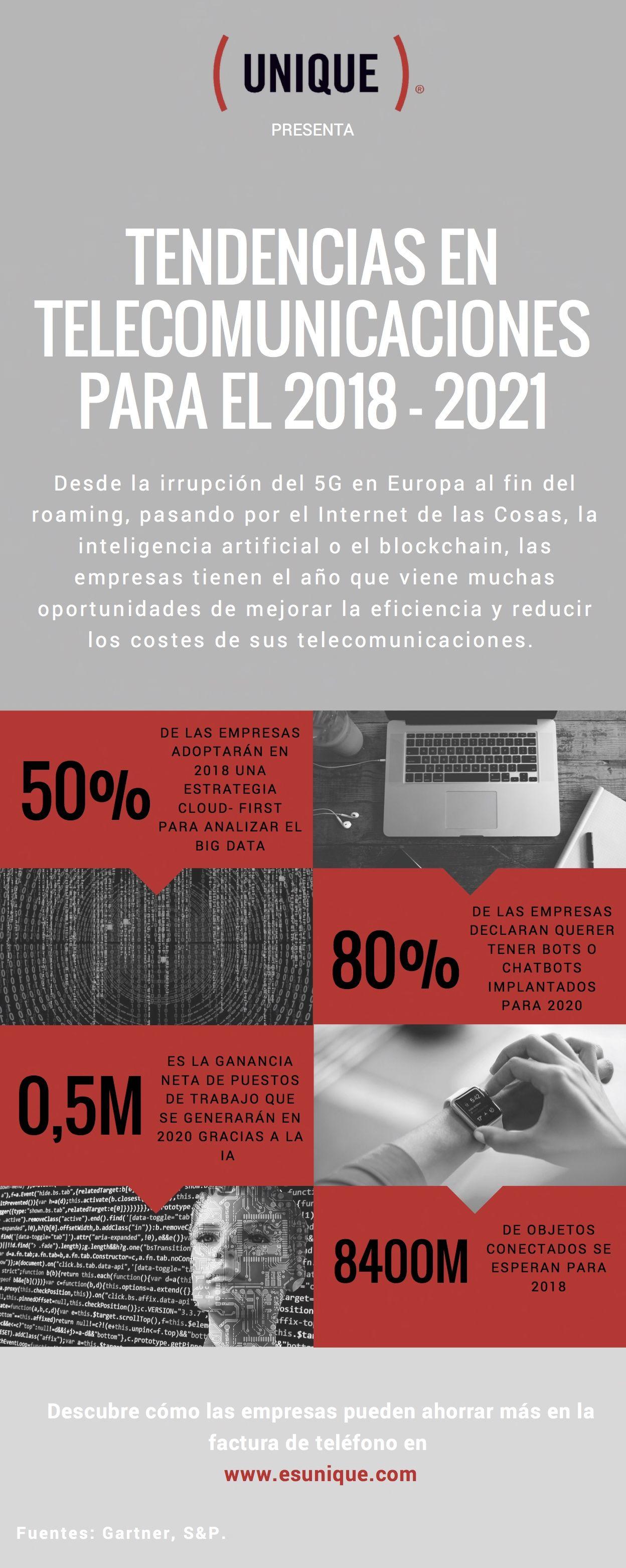 Fotografia Infografía Unique Tendencias en Telecomunicaciones 2018