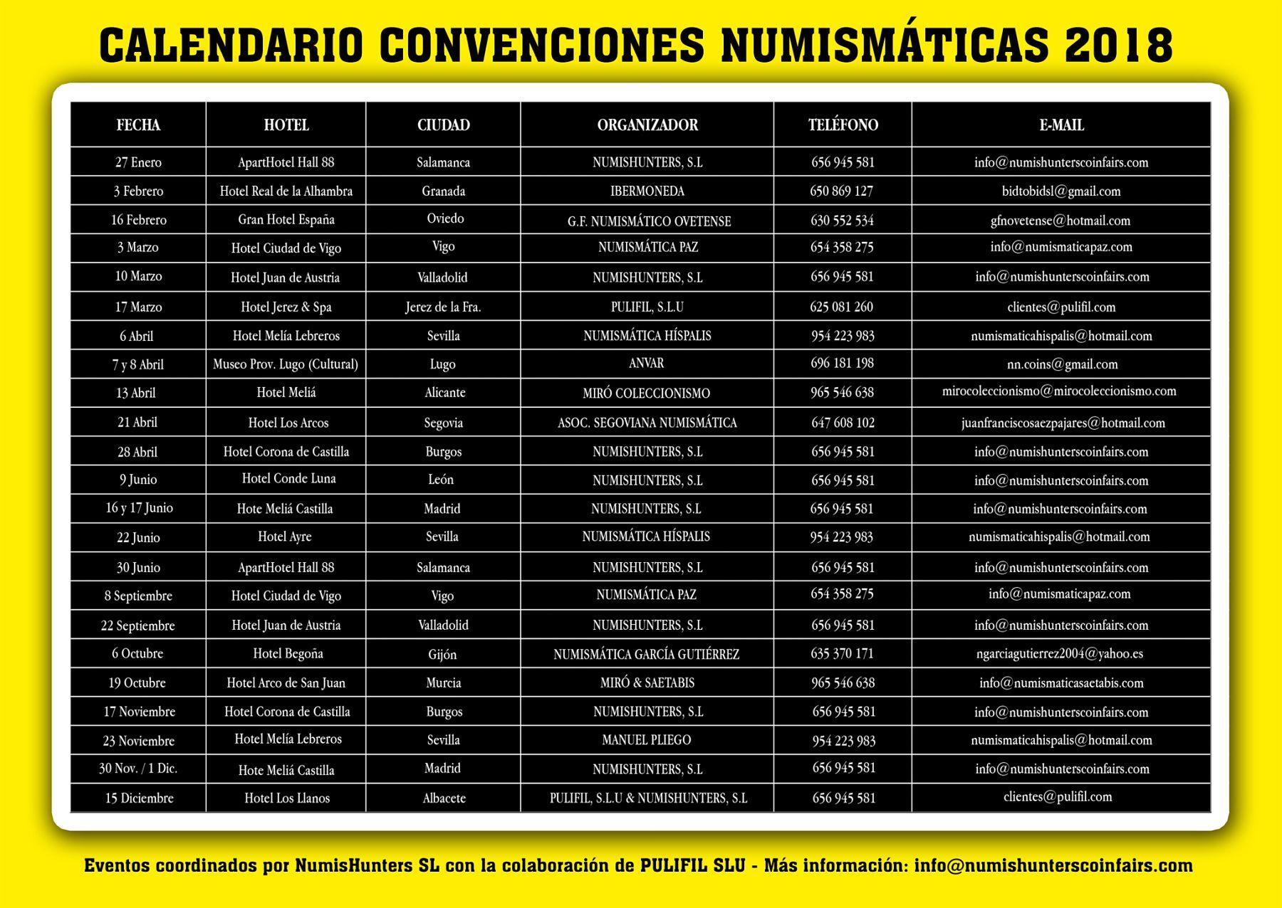 Fotografia Calendario eventos numismáticos 2018
