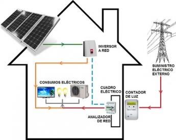 Foto de Esquema instalación autoconsumo fotovoltaico