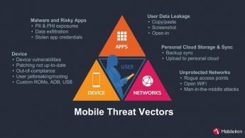 Foto de 4Q 2015 Mobile Security & Risk Report (1)