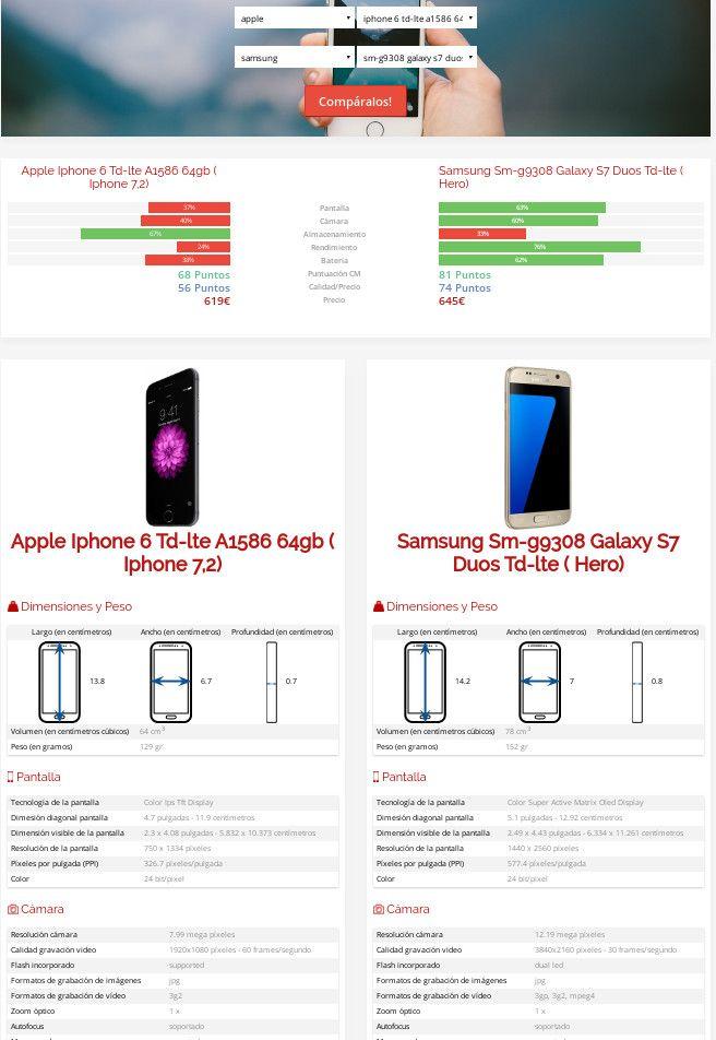 2ea12ba928d ComparaMoviles.es, el comparador de móviles definitivo - Notas de prensa