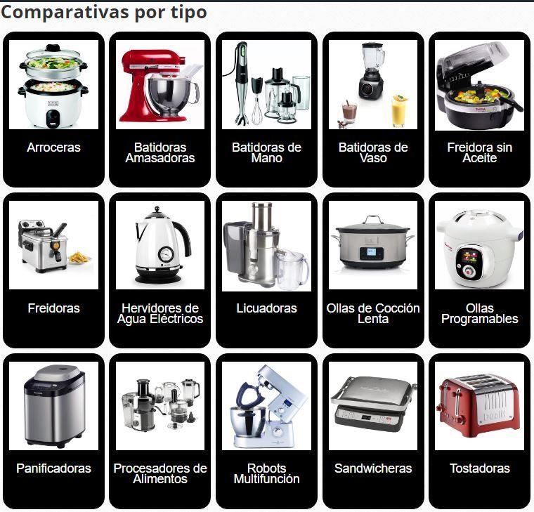 Foto de Kualuzz comparativas aparatos y robots de cocina