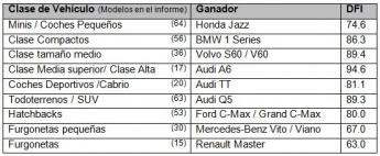 Informe vehículos usados DEKRA 2017