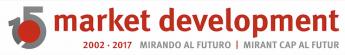 15 aniversario Market Development
