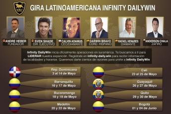 Gira latinomericana Infinity DailyWin