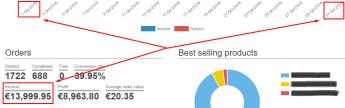 Un libro desvela las 10 claves para crear un negocio de 5 cifras con un blog
