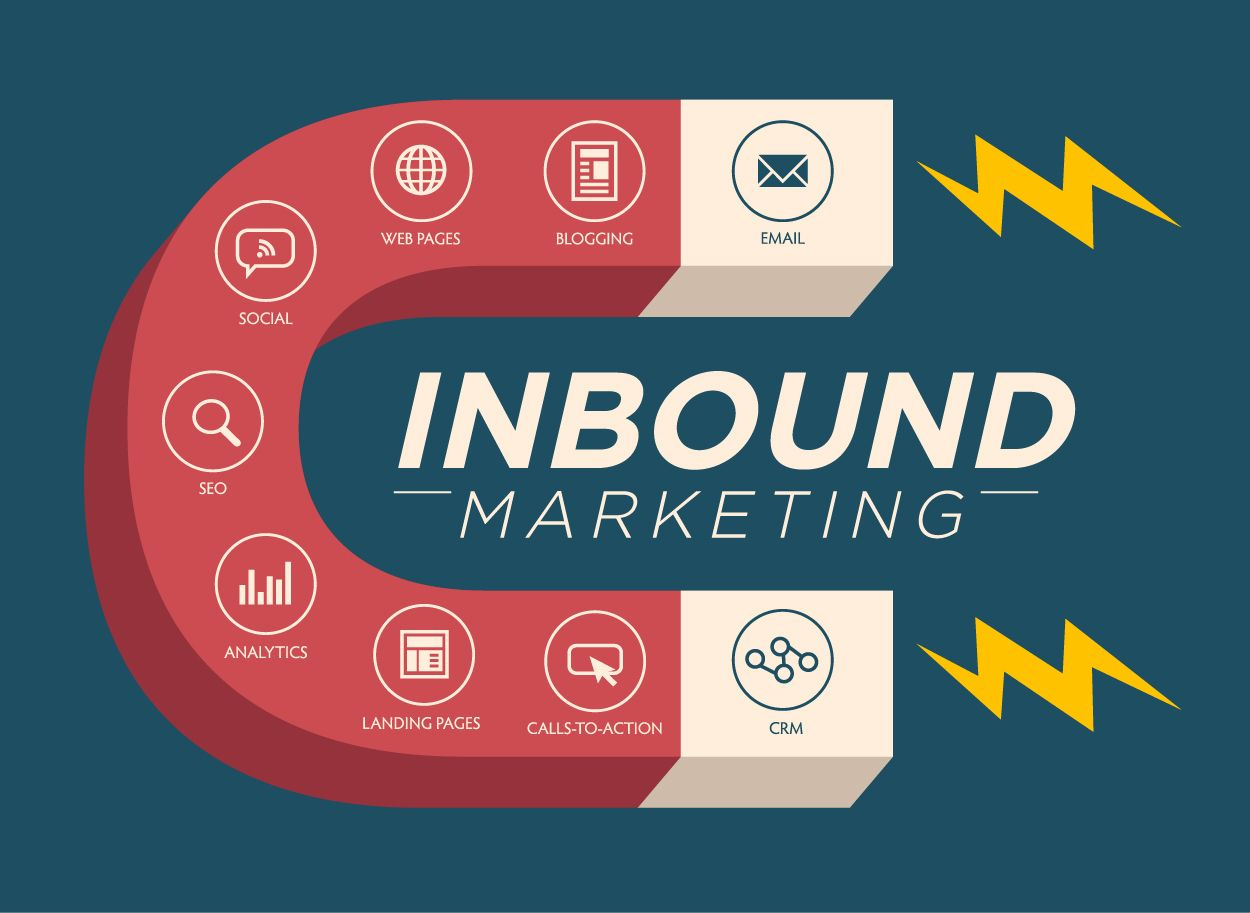 Foto de Inbound marketing