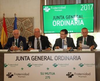 Fraternidad-Muprespa ingresa casi 1.000 millones de euros durante el ejercicio 2016