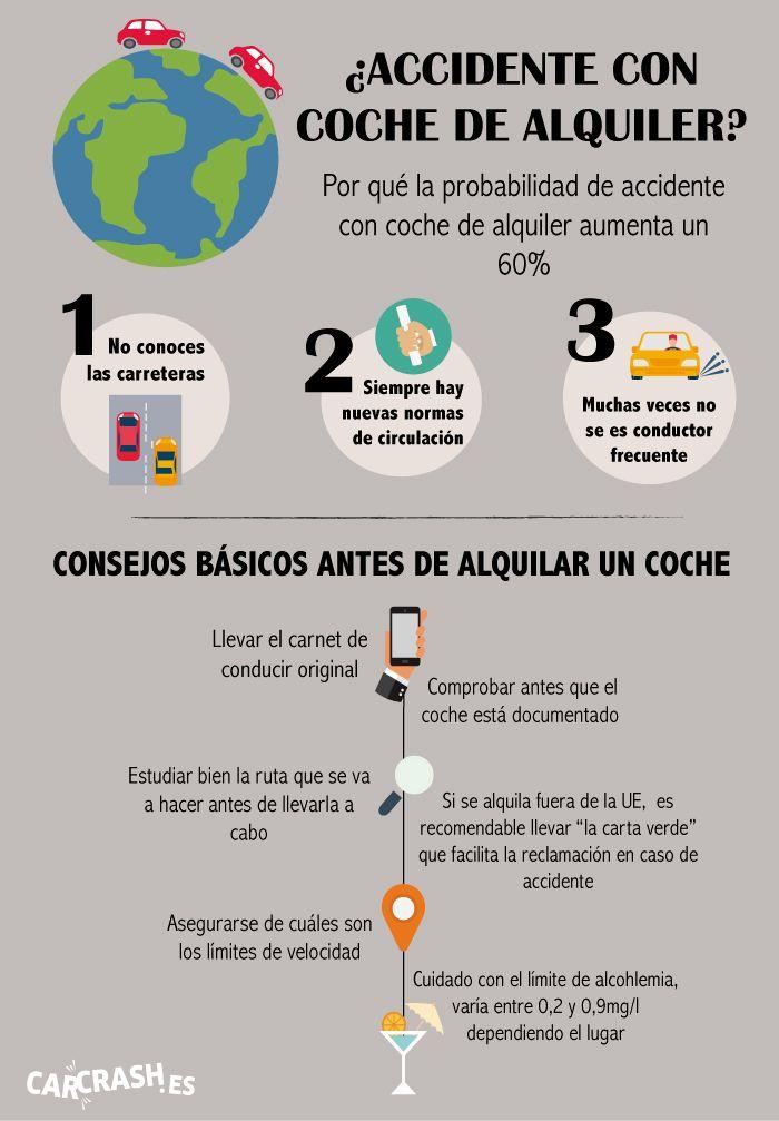 Foto de Infografía Carcrash.es