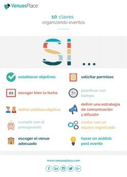 10 claves para organizar el evento de empresa perfecto