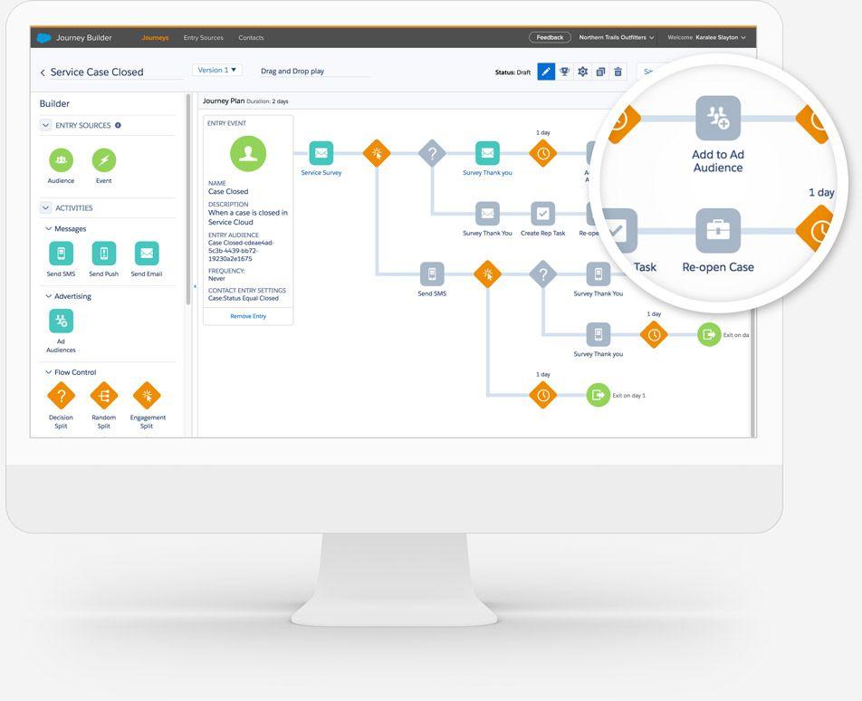 Foto de Ejemplo de Customer Salesforce Journey Marketing Cloud por