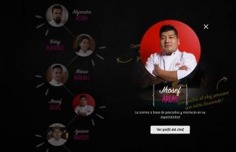Foto de Chef Generación Con Causa