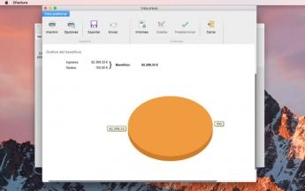 Foto de Gráfico del beneficio ZFactura Mac