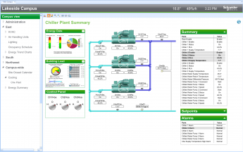 Foto de Software Building Management System