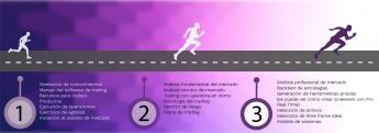 Foto de Plan de entrenamiento del ADM Trading Gym