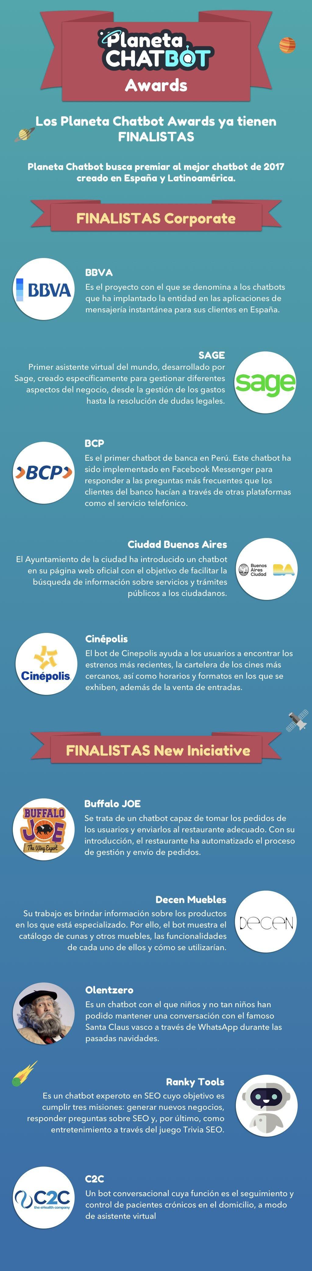 Foto de Los Planeta Chatbot Awards ya tienen finalistas