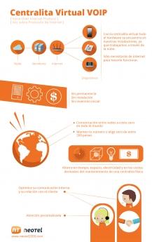Los beneficios de la VoIP de la mano de Neotel