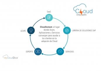 myCloudInstant, más allá de la eficiencia de la gestión Cloud
