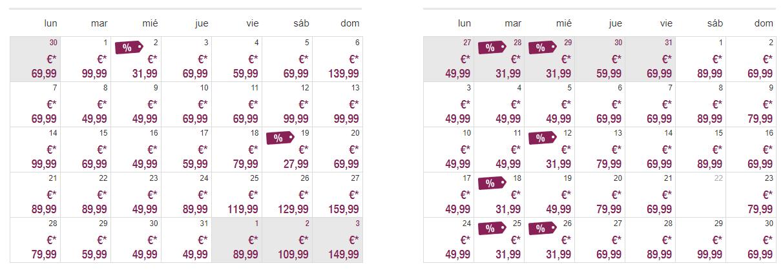 Eurowings lanza ofertas del 20% en 700.000 vuelos