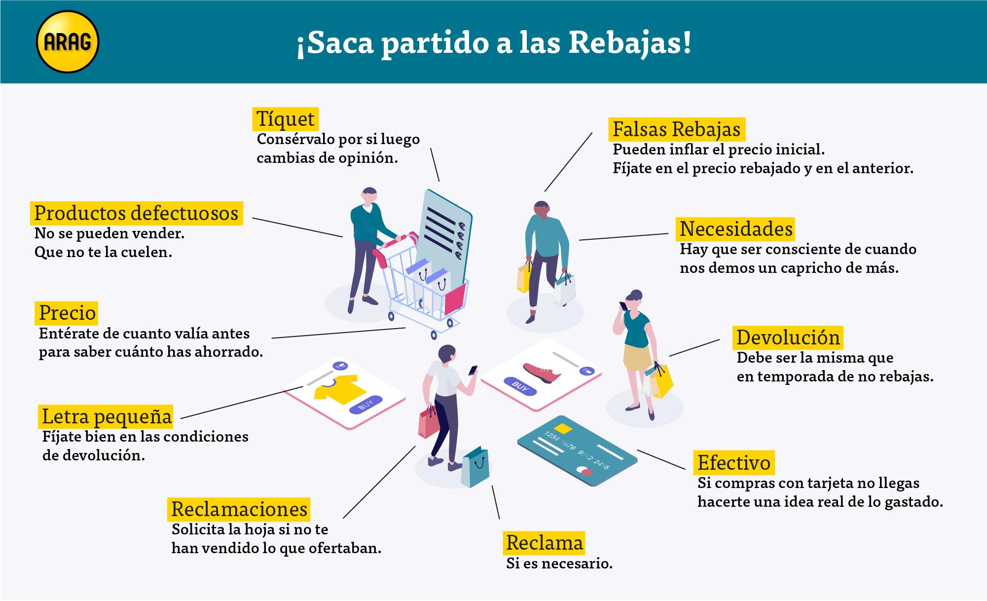 Foto de Decálogo Rebajas