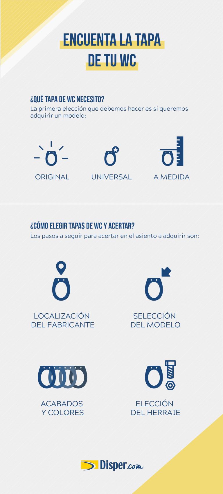 Foto de infografia-tapas-wc-768x1701