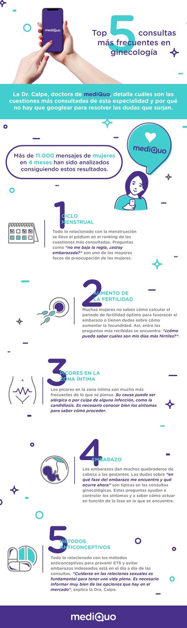 Foto de Top 5 consultas más frecuentes en ginecología