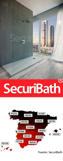 SecuriBath Solutions S.L.