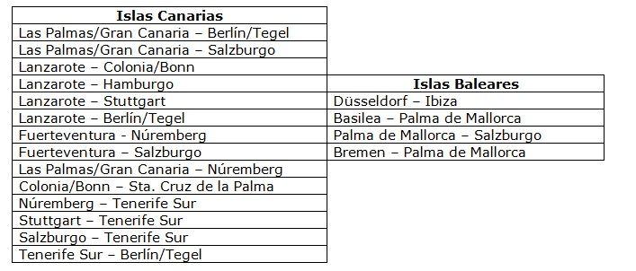 Foto de Eurowings amplía su oferta de vuelos en España para la
