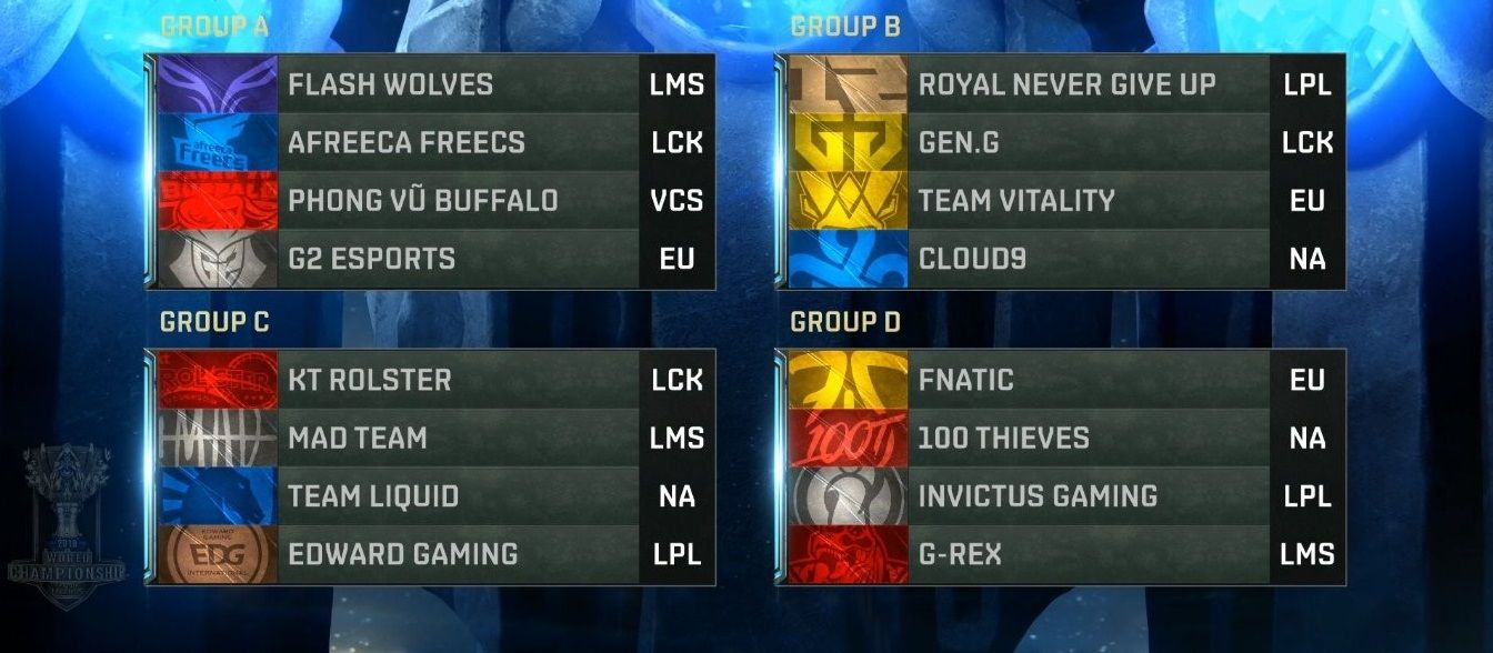 Empieza la fase de grupos del Mundial de League of Legends