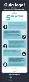 Chatbot Chocolate y ECIJA han elaborado la 'Guía legal Chatbots:  Aspectos Jurídicos y de mercado'