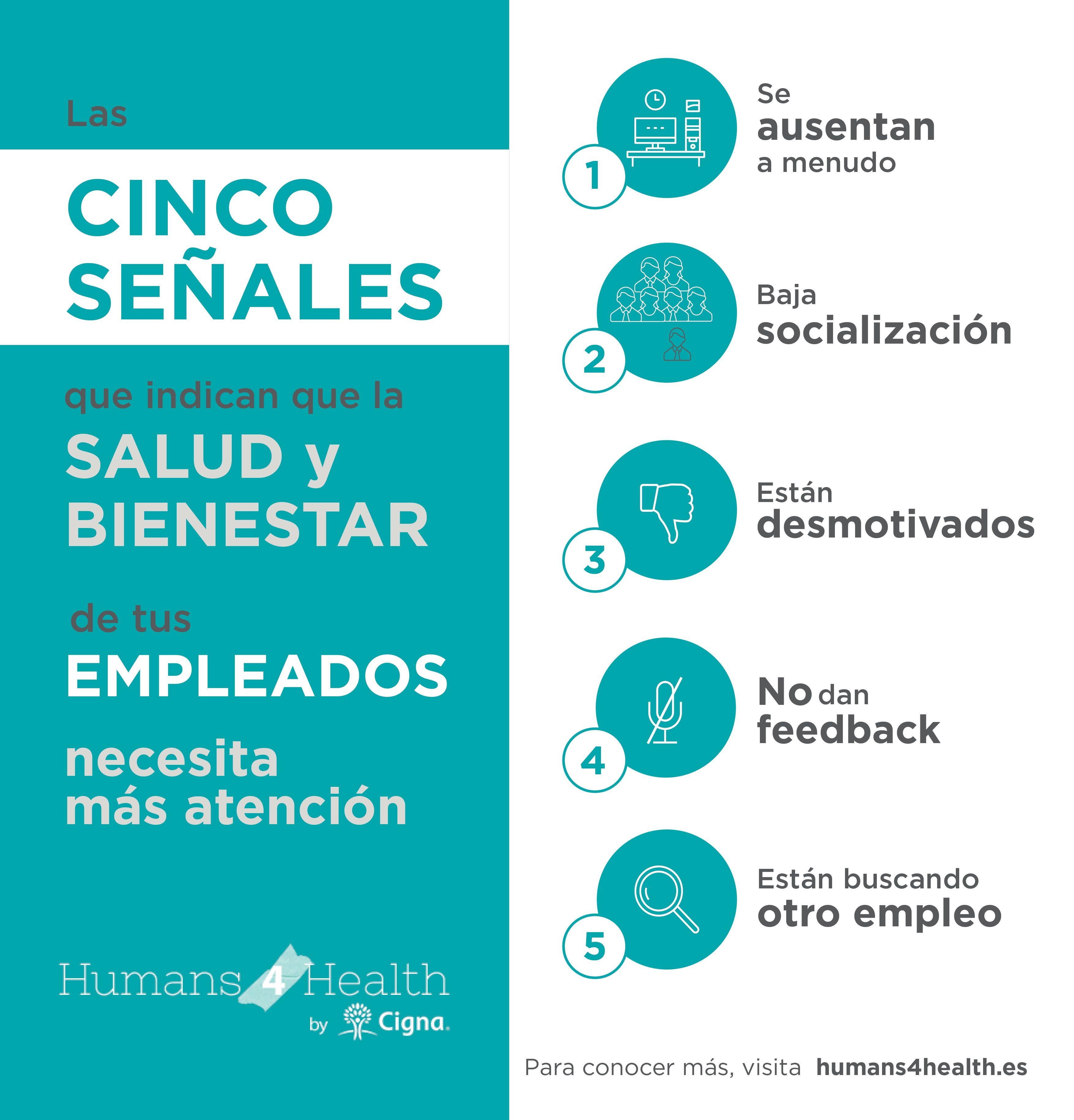 Foto de H4H by Cigna_Cinco señales de que los empleados necesitan