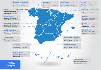 Comunidad de Madrid, Cataluña y Andalucía encabezan las solicitudes de préstamos alternativos en MytripleA