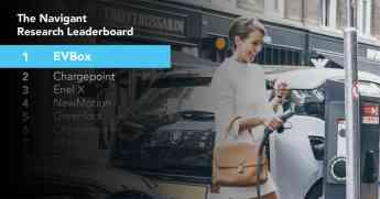 EVBox líder de soluciones de recarga según un prestigioso estudio de mercado