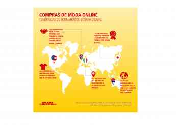 DHL realiza una encuesta a consumidores sobre tendencias de la moda y su paralelismo con la logística