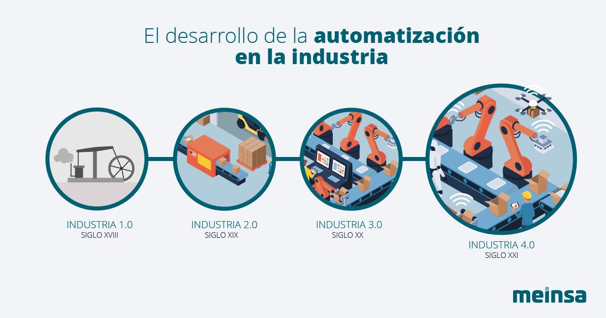 Foto de Automatizacion de procesos industriales