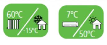 Foto de temperaturas