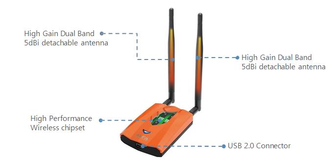 Foto de antena wifi