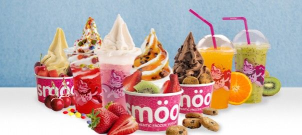 Foto de Barometro smöoy consumo yogur