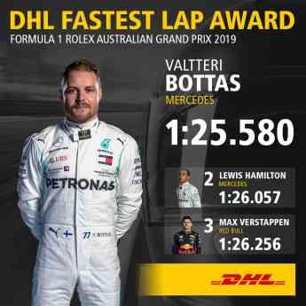 Vuelta más rápida F1 Australia 2019