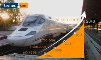 Ventas Trenes.com 2018