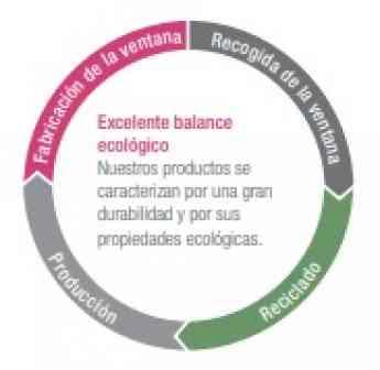Foto de Excelente balance ecológico