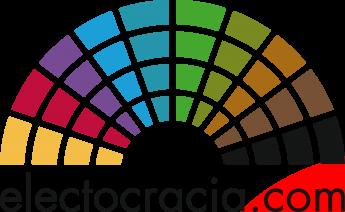 ELECTOCRACIA