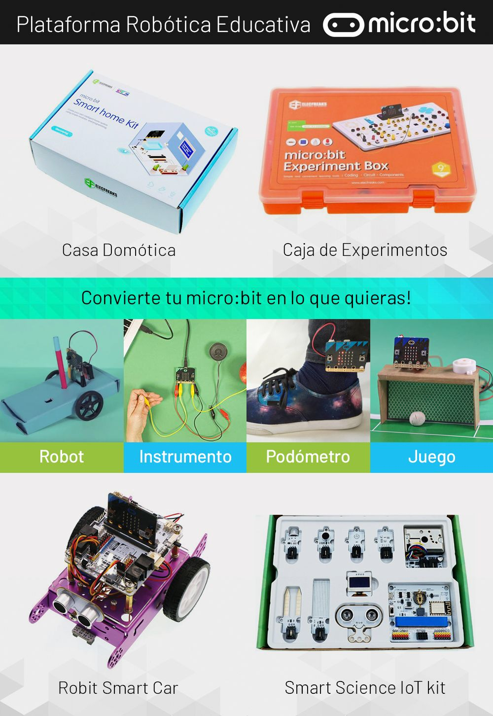 Foto de Nuevos packs de ampliación para micro:bit